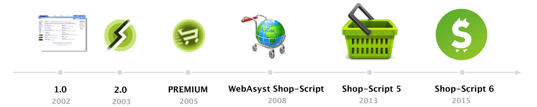История версий Shop-Script